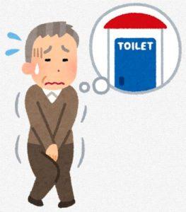 頻尿とは夜間の排尿回数が1回以上で困っているか昼間8回以上の場合?