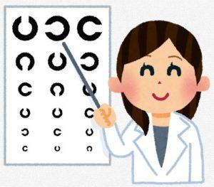 家でできる視力検査  あなたの視力を今すぐチェック!